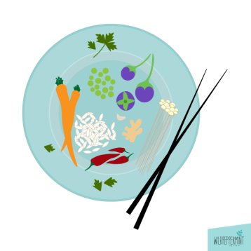Asia Food, asiatisch essen, Illustration, © wildpepeprmint-design.de
