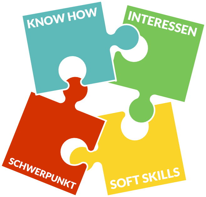 Grafik Puzzle - Know How, Interessen, Schwerpunkt, Softskills Wildpeppermint-Design